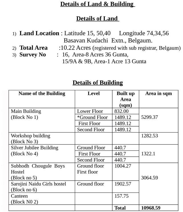 land-details_new